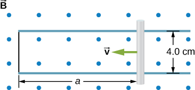Figure shows the rod that slides to the left along the conducting rails at a constant velocity v in a uniform perpendicular magnetic field. Distance between the rails is 4 cm. The rod moves for the distance a.