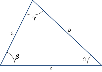 Figure shows a triangle with three dissimilar sides labeled a, b and c. All three angles of the triangle are acute angles. The angle between b and c is alpha, the angle between a and c is beta and the angle between a and b is gamma.