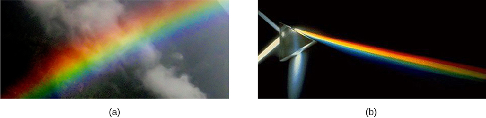 Figure a is a photograph of a rainbow. Figure b is a photograph of light refracting through a prism. In both figures, we see parallel bands of color: red, orange, yellow, green, blue, and violet.