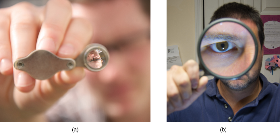 Figure a shows a man holding a lens, with a tiny inverted image of his face visible in it. Figure b shows a man holding a lens with an enlarged image of his eye visible in it.