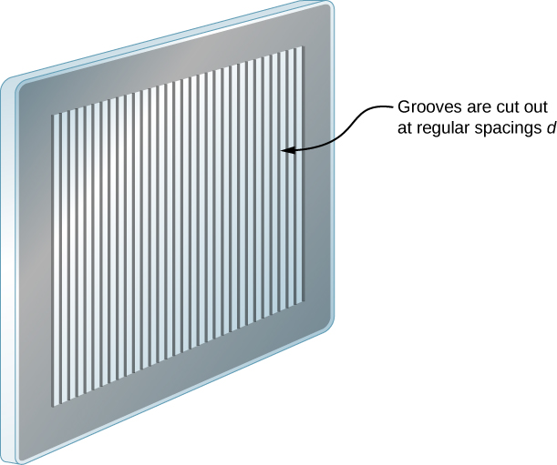 Figure shows a rectangular flat block with thin, parallel grooves. The grooves are cut at regular spacings d.