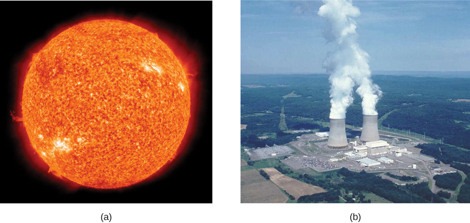 Photos of the Sun and of the Susquehanna Steam Electric Station are shown.