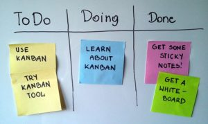 A Kanban board divided into three columns: To Do, Doing, and Done