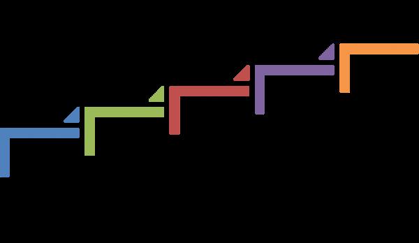 Career ladder progresses like so: dishwasher, prep cook/kitchen helper, cook, chef, restaurant owner