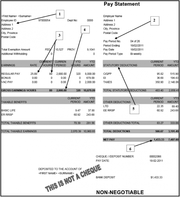 Sample pay statement. Long description available.