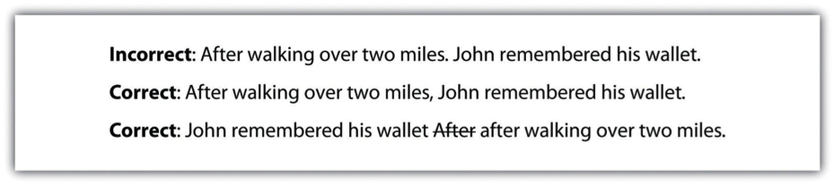 Chapter  Putting Ideas Into Your Own Words And Paragraphs  Incorrect After Walking Over Two Miles John Remembered His Wallet  Correct After