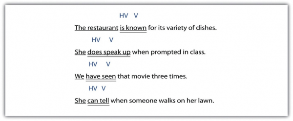 The restaurant (underlined once) is known (underlined twice) for its variety of dishes. She (underlined once) does speak up (underlined twice) when prompted in class. We (underlined once) have seen (underlined twiced) have seen that movie three times. She (underlined once) can tell (underlined twice) when someone walks on her lawn.