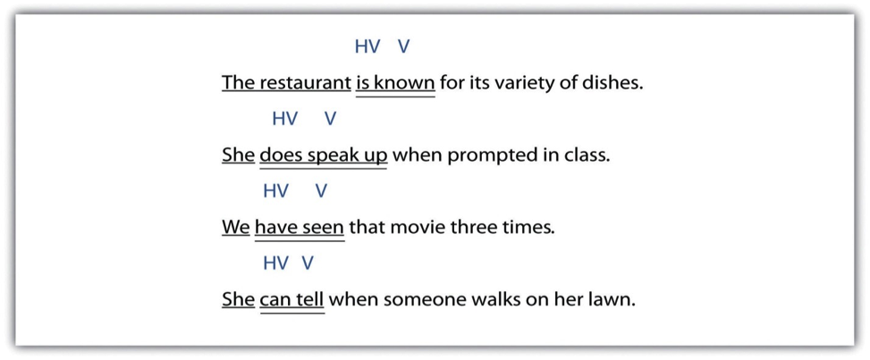 what lessons on subject verb agreement and verb tenses have you learned that will change the way you Subject-verb agreement for practice with parts of speech, and especially with the suffixes that can change a base word from one part of speech to another, see word family practice (and word families that explains these transitions) and word formation examples & exercises.