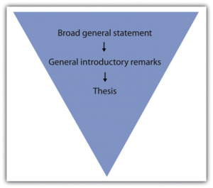 Broad general statement to general introductory remarks to thesis.