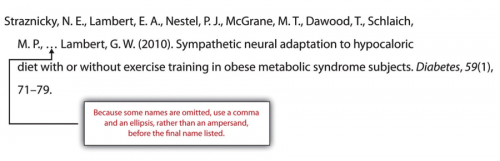 Straznicky, N.E., Lambert, E.A., Nestel, P.J., McGrane, M.T., Dawood, T., Schlaich, M.P.,...Lambert, G.W. (2010). Sympathetic neural adaptation to hypocaloric diet with or without exercise training in obese metabolic syndrome subjects. Diabetes, 59 (1), 71-79.