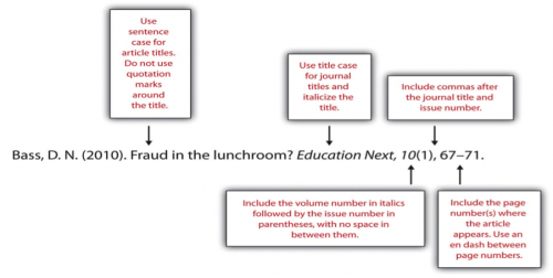Bass, D.N. (2010). Fraud in the lunchroom? Education Next, 10(1), 67-71.