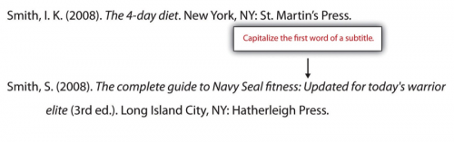 Smith, I.K. (2008). The 4-day diet. New York, NY: St. Martin's Press. Smith S. (2008). The complete guide to Navy Seal fitness: Updated for today's warrior elite (3rd ed.) Long Island City, NY: Hatherleigh Press.